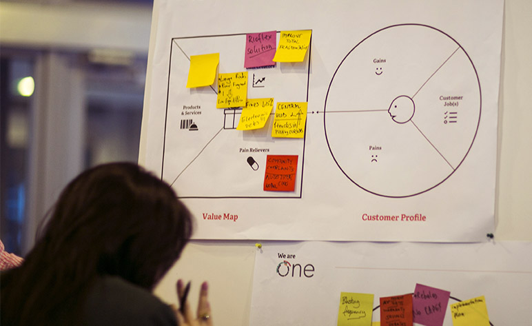 workshop customer profile